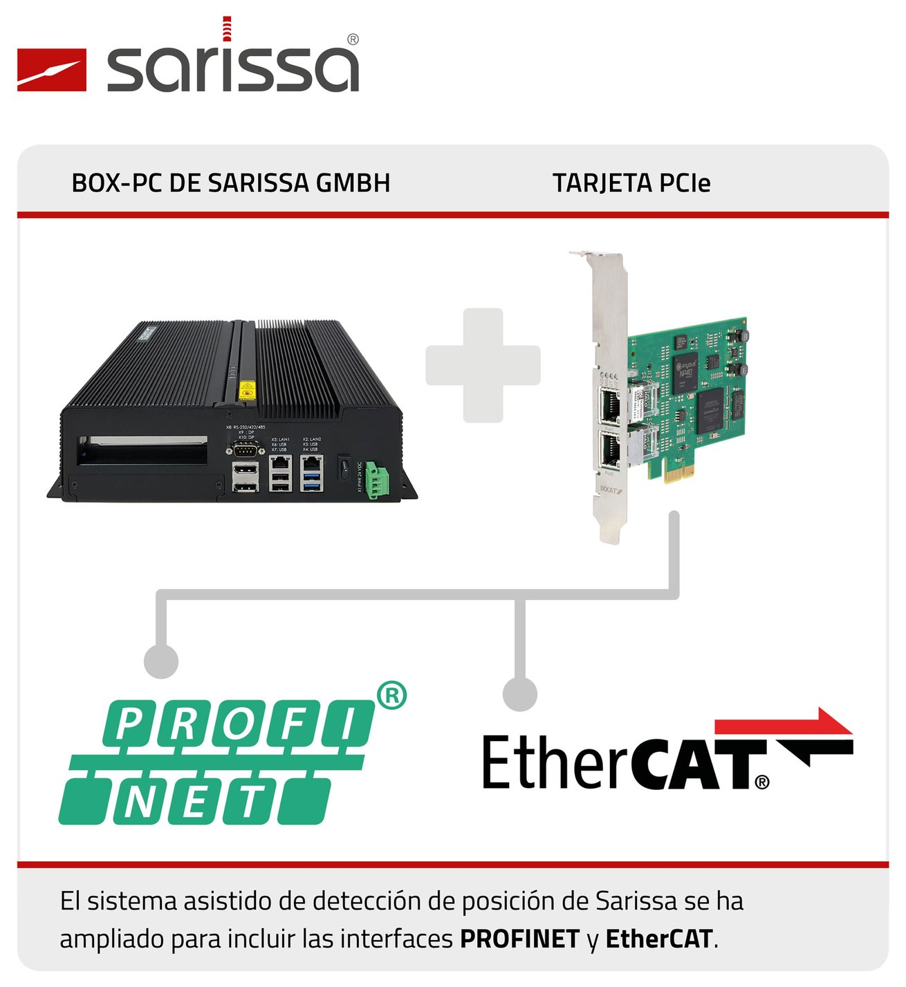 Sarissa interfaces